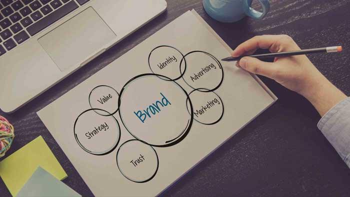 مراحل و مدارک مورد نیاز جهت ثبت برند آنلاین